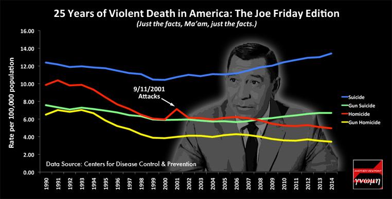 Violent Death 1990-2014-Web