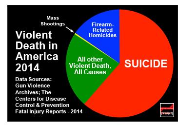 Violent-Death-2014